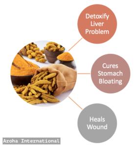 Image of Turmeric Benefits
